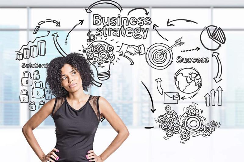 Beginner's Guide to Digital Marketing in 2022